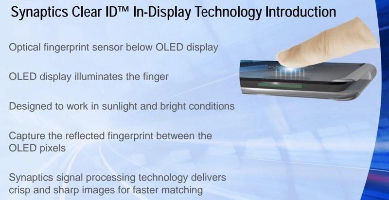 Synaptics On-Screen Fingerprint UnBumf